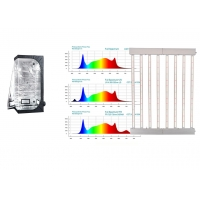 horticulture led hydroponic grow lights for indoor medicinal plants