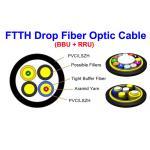 China Kevlar MM SM Fiber Optic Cable Indoor Outdoor 7.0 Mm SOS PDLC ODVA DLC for sale