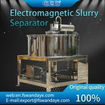 Magnetic Separation Equipment Slurry Wet Magnetic Separator For kaolin feldspar ceramics slurry The battery paste